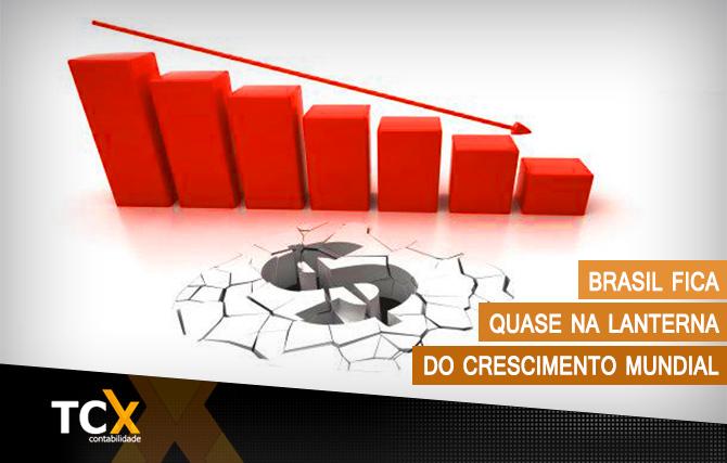 Brasil fica quase na lanterna do crescimento mundial